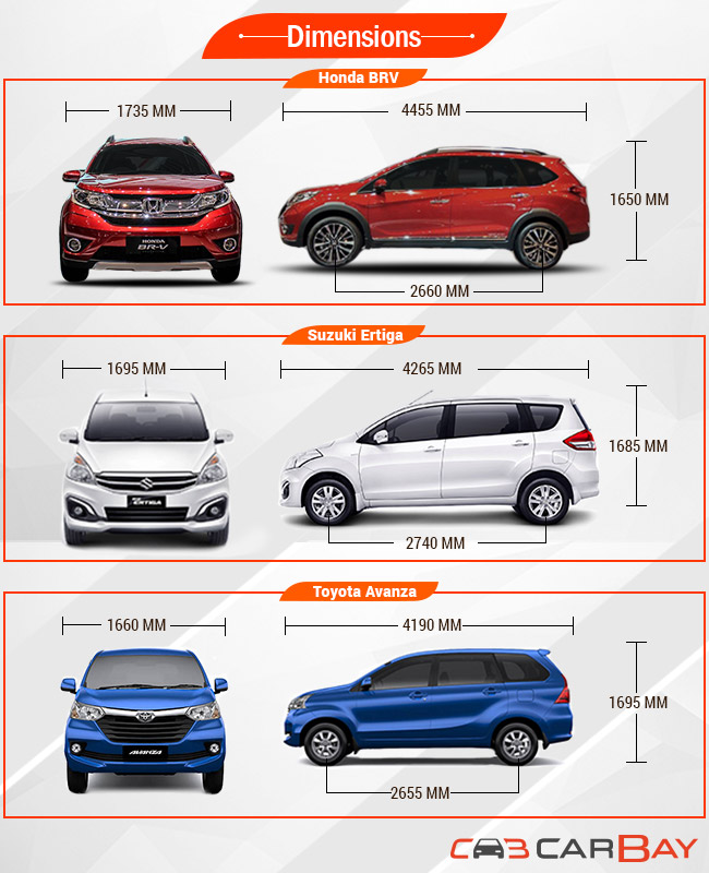 March Vehicle Sales By Brand Plotong Drop To 3rd