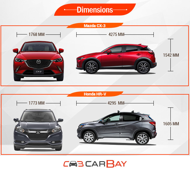 mazda cx 3 dimensions 2017 2018 best cars reviews. Black Bedroom Furniture Sets. Home Design Ideas