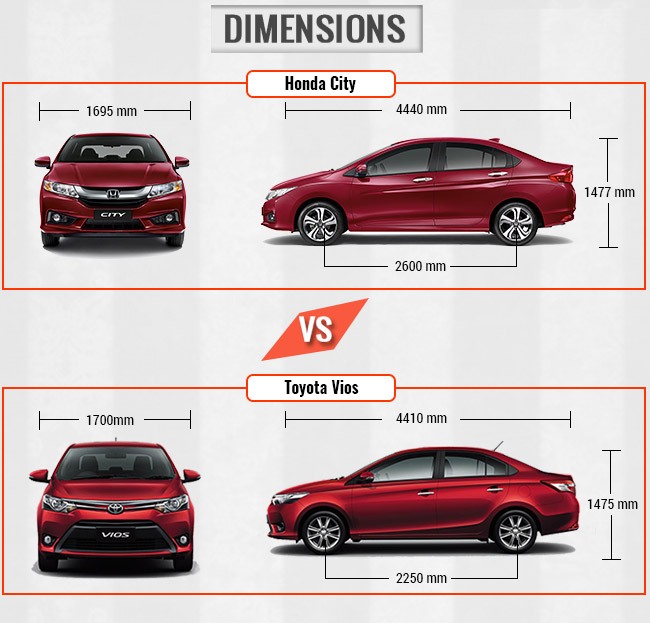 honda city vs toyota vios the ultimate street sedans carbay. Black Bedroom Furniture Sets. Home Design Ideas