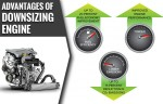 Advantages of Downsizing Engine