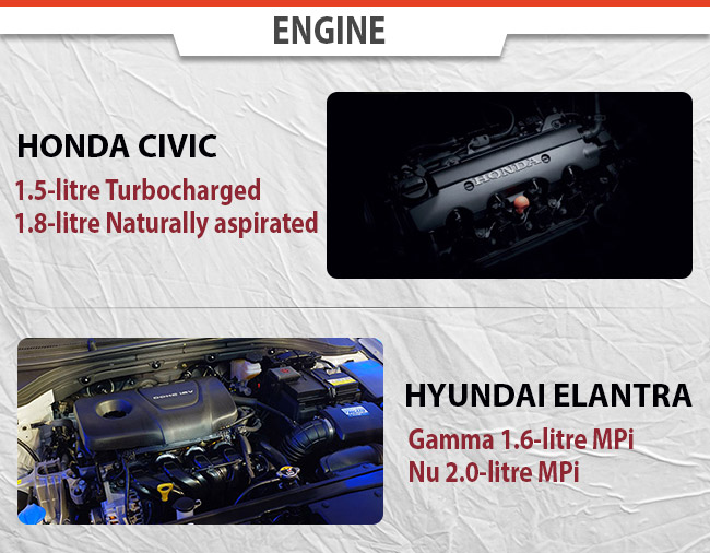 Civic and Elantra Engines