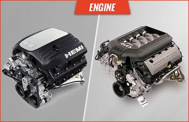 Charger VS Mustang Engine