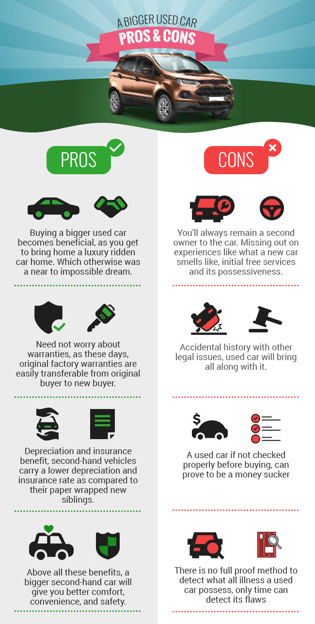 used-car-infographics