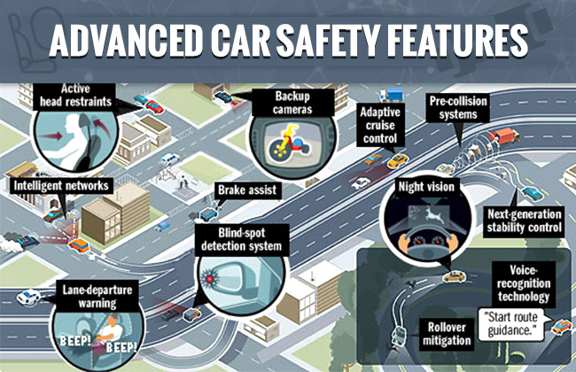 safety features in cars essay The clearinghouse for older road user safety is the go-to resource for find out how to find the right features to suit chorus is your one-stop-shop for.