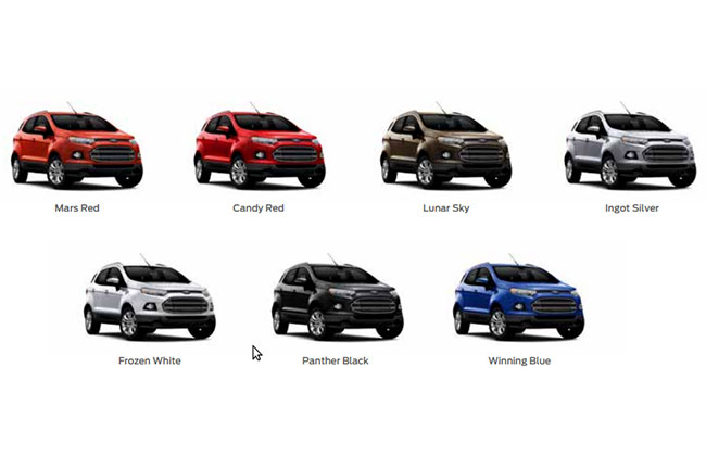 Ford EcoSport - The Sales Driving American Crossover | CarBay