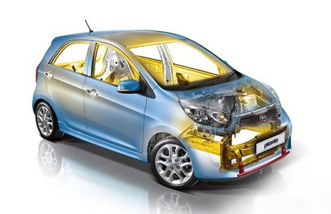 Picanto Safety