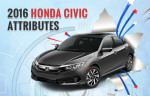 2016 Honda Civic - Know its Amazing Features