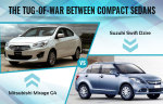 Mitsubishi Mirage G4 vs Suzuki Swift Dzire - Which One Attracts You?