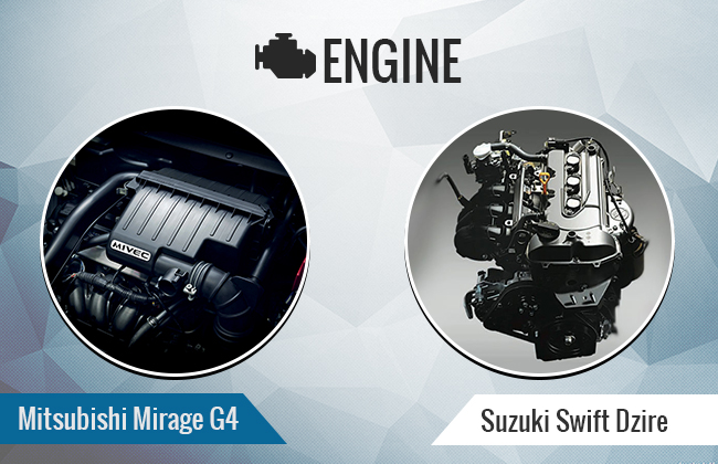 Mirage G4 vs Dzire engine