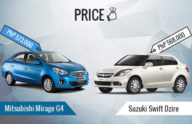 Mirage G4 vs Dzire prices