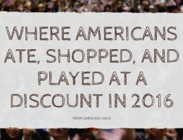 Where Americans ate, shopped, and played at a discount in 2016