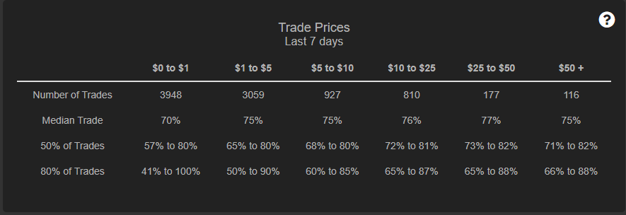 trade_prices