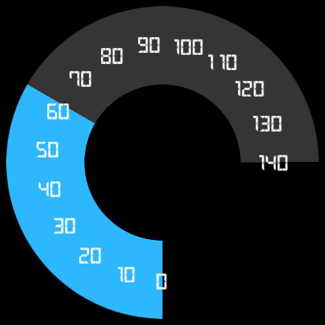 Round Blue Speed Bar