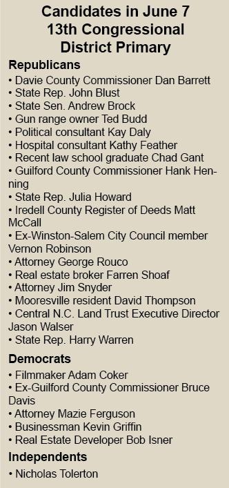 13th-Dist-candidates