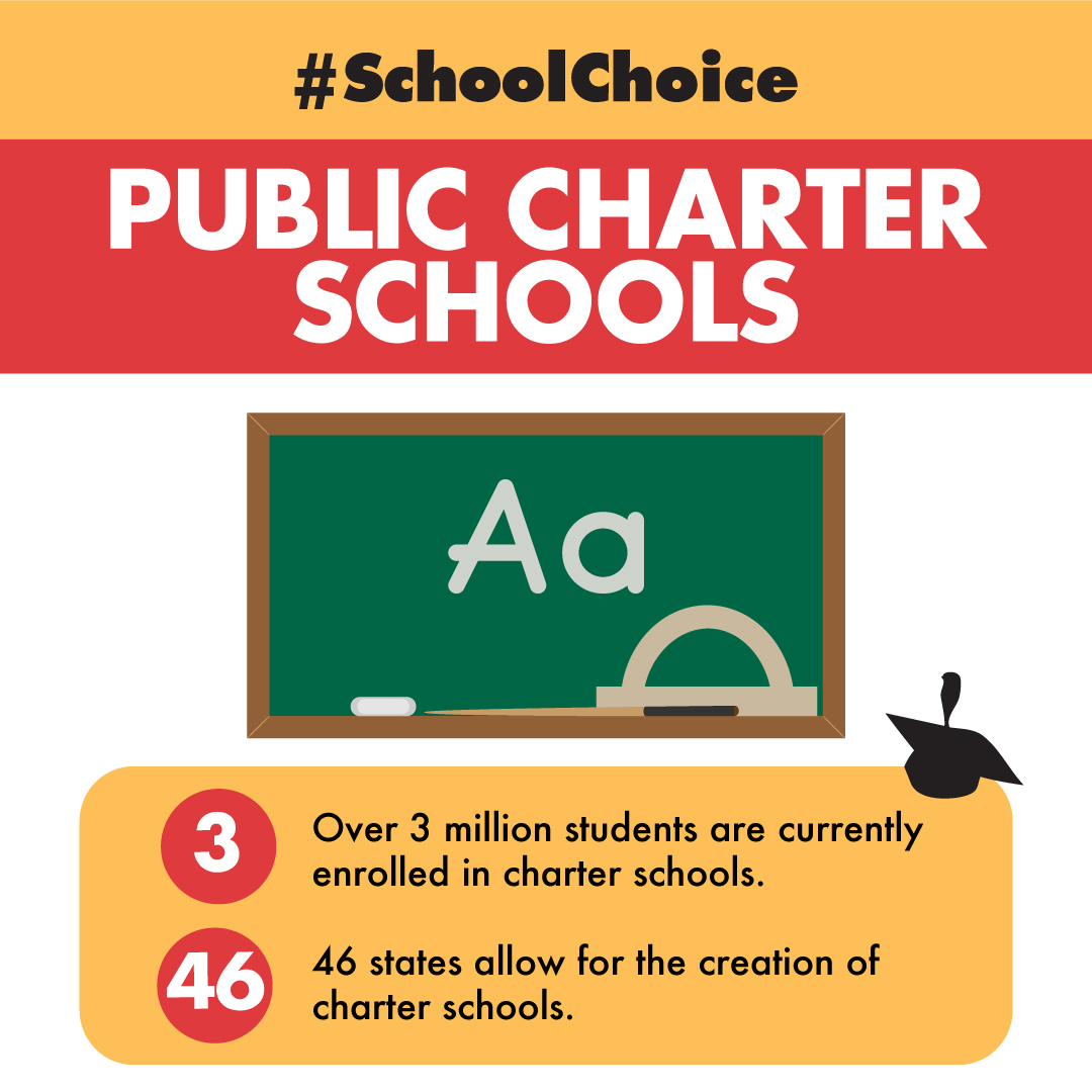 (Graphic courtesy of National School Choice Week)