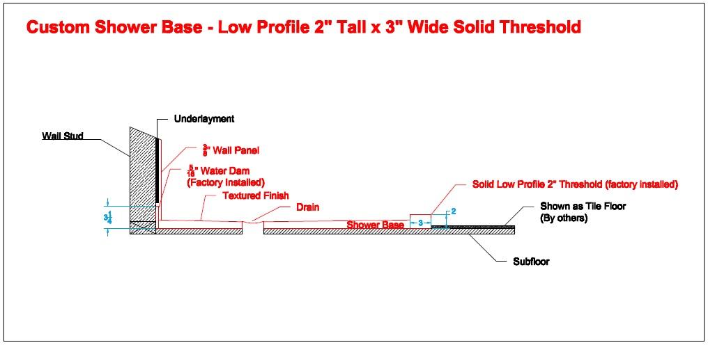custom shower base - Standard diagram