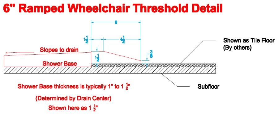 "custom shower base - 6"" Ramp Detail diagram"