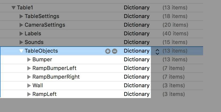 Property List in Xcode 7