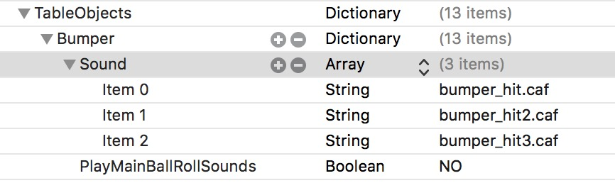 Array of String values