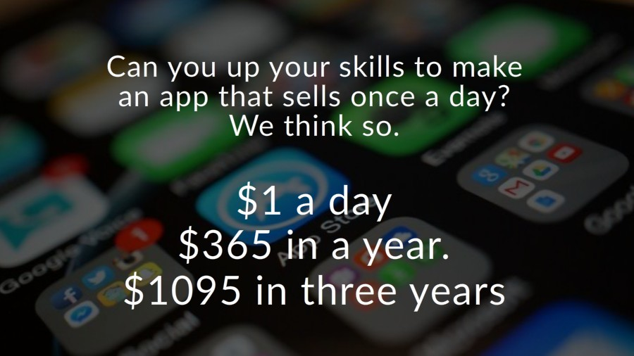 Can you up your skills to make an app that sells once a day