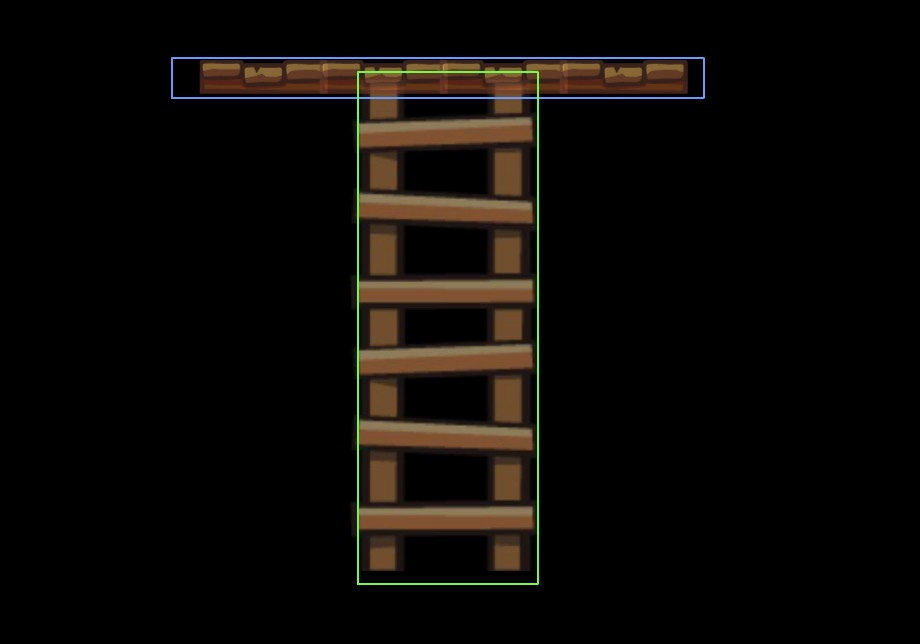 Ideal intersection of ladder and platform