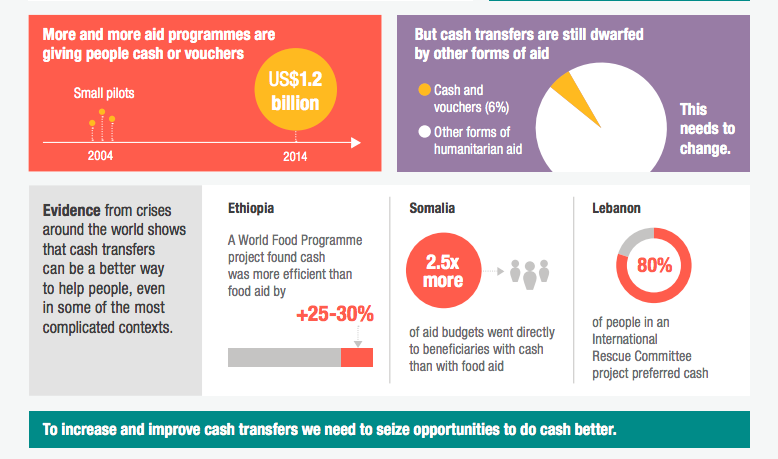 Screenshot from ODI.org infographic