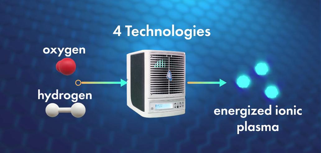 TRIAD AER TECHNOLOGY