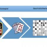 🥇🥈🥉 Ist Poker Ein Glücksspiel [2019] 🤑