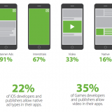 🥇🥈🥉 Geld Verdienen Mit Werbung In Apps [2019] 🤑