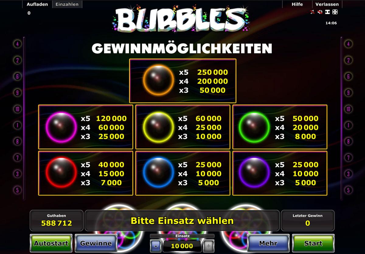 bubbles gewinne - Novoline-Spielautomaten.com