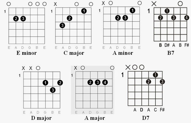 🥇🥈🥉 Russian Roulette Easy Guitar Chords [2019] 🤑