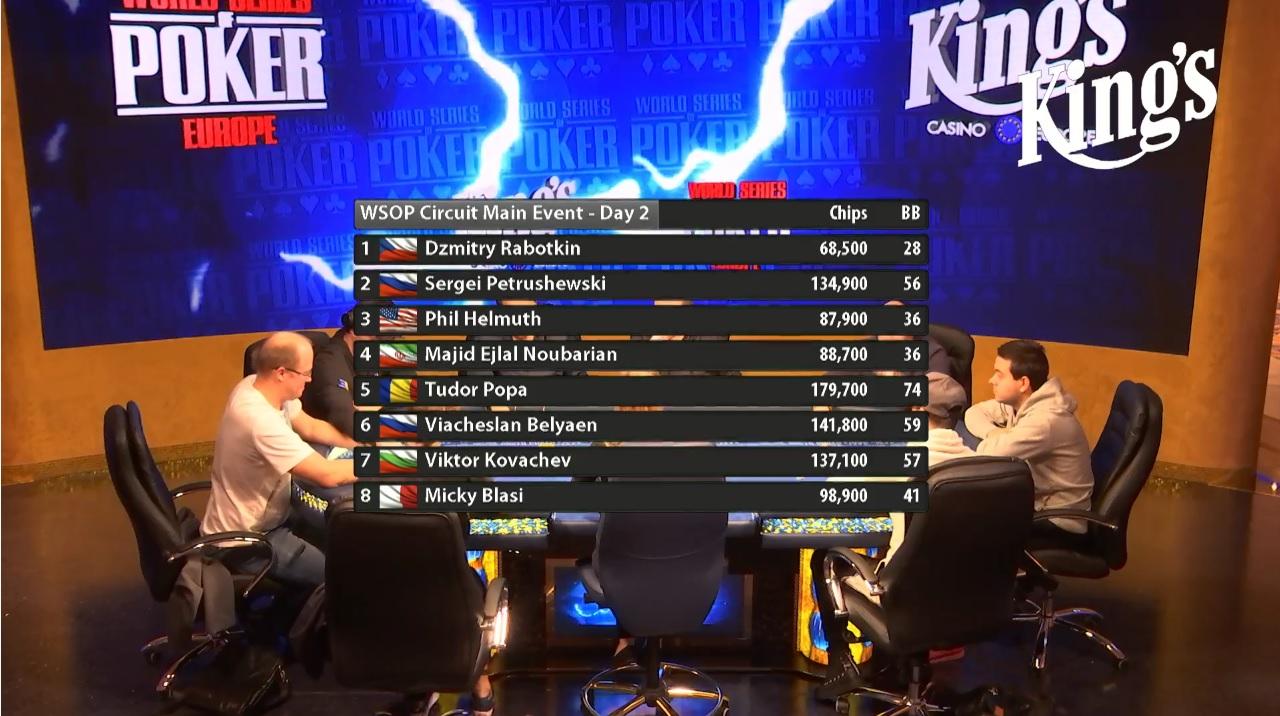 German Poker Days Live Stream ab Uhr | PokerNews