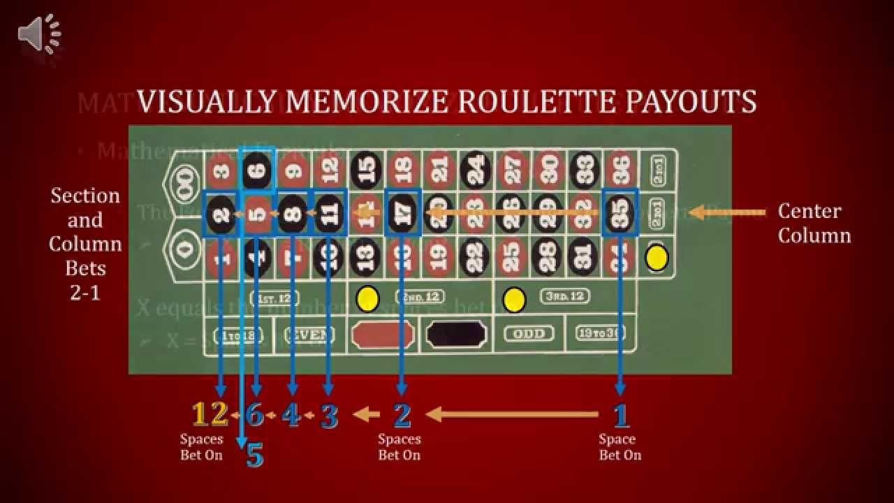 Green 0 roulette payout : Casino vector graphics