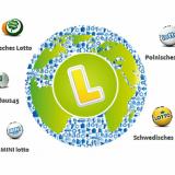 🥇🥈🥉 Lottoland.gratis Österreich [2019] 🤑