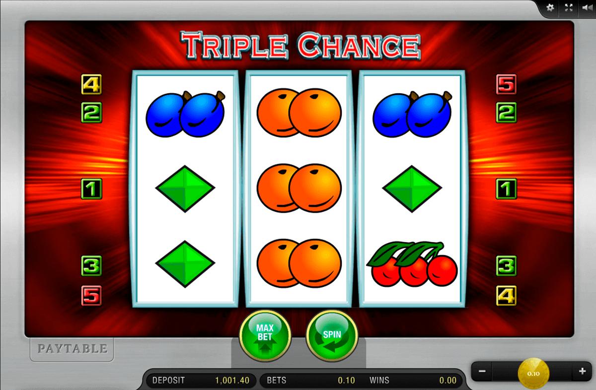 Merkur / Bally Wulff Spielautomaten gratis ֍ Novoline Casinos