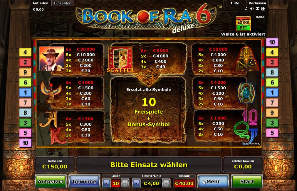 Novoline Book of Ra 6: Kostenlos & um Echtgeld spielen
