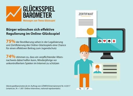 online glücksspiel deutschland legal