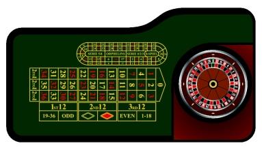 Roulette 0 Gewinn Feld