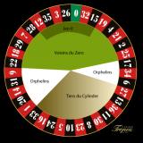 🥇🥈🥉 Roulette Gewinne [2019] 🤑