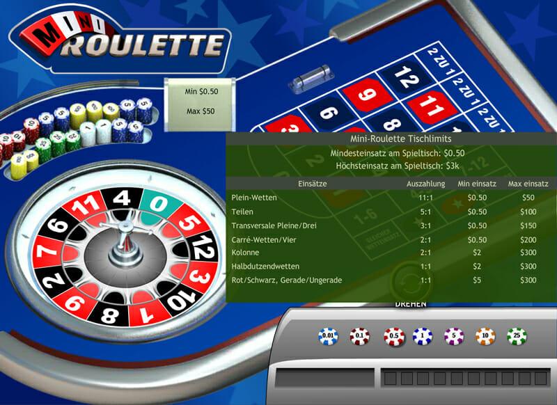Roulette Gewinne