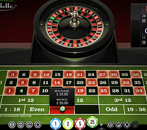 Roulette Odds, Probability and Payout Chart