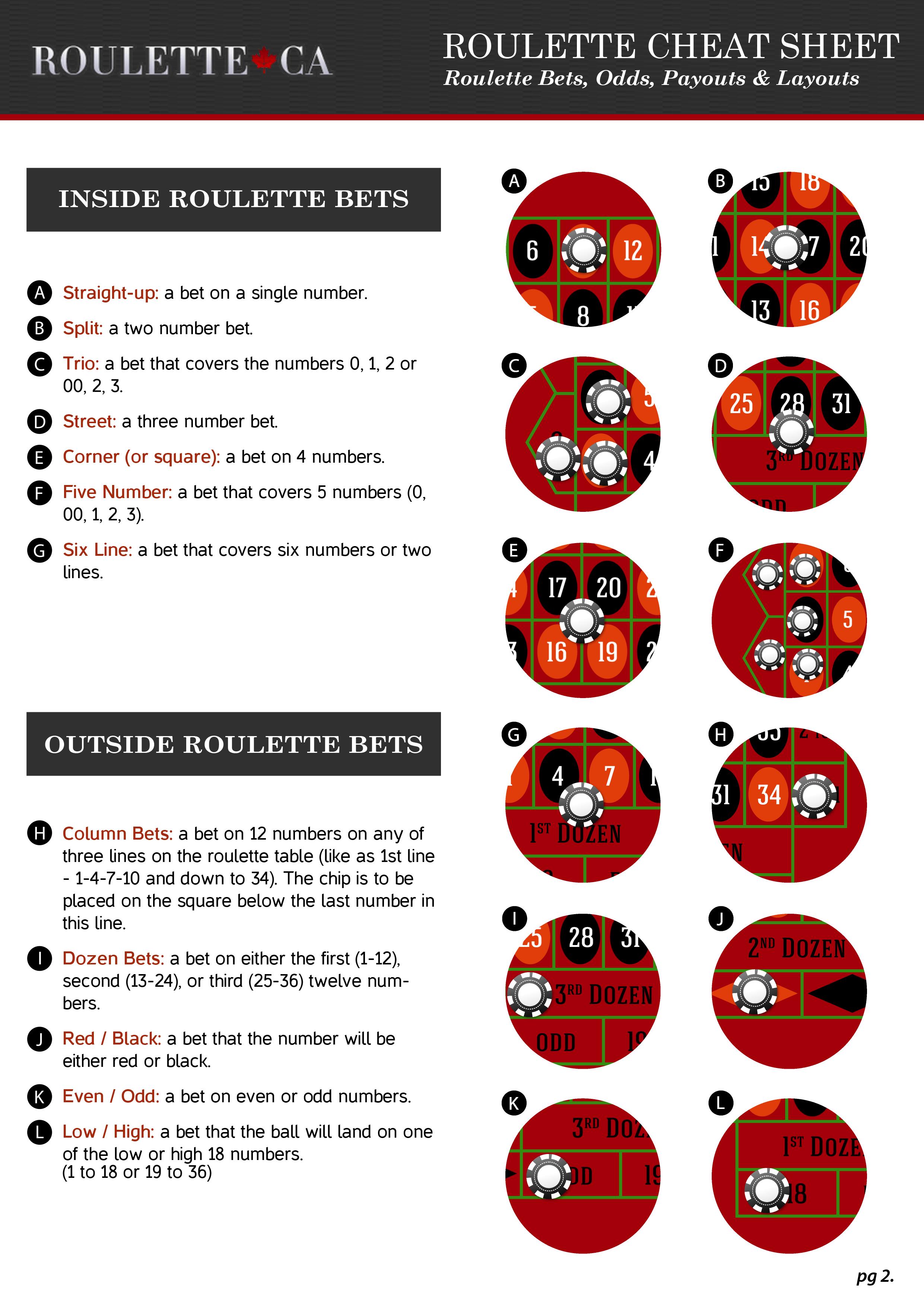 Roulette Payout Chart Pdf « Best australian casino apps