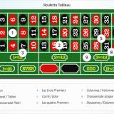 🥇🥈🥉 Roulette Gewinne Tabelle [2019] 🤑