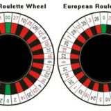 🥇🥈🥉 American Roulette And European Roulette [2019] 🤑
