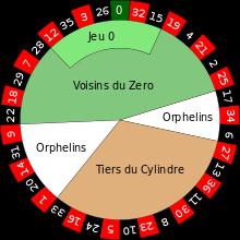 Roulette – Wikipedia