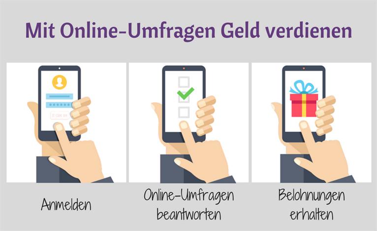 Schnell Geld verdienen | SurveyBee.de | SurveyBee.de