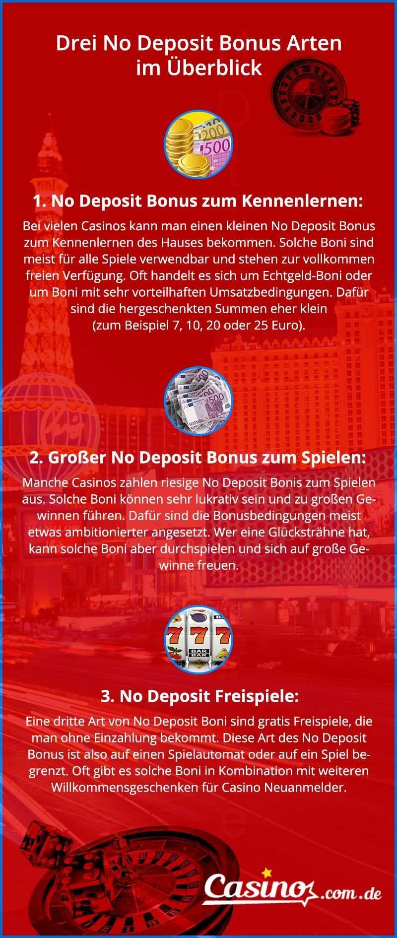 Der beste Online Casino Bonus ohne Einzahlung