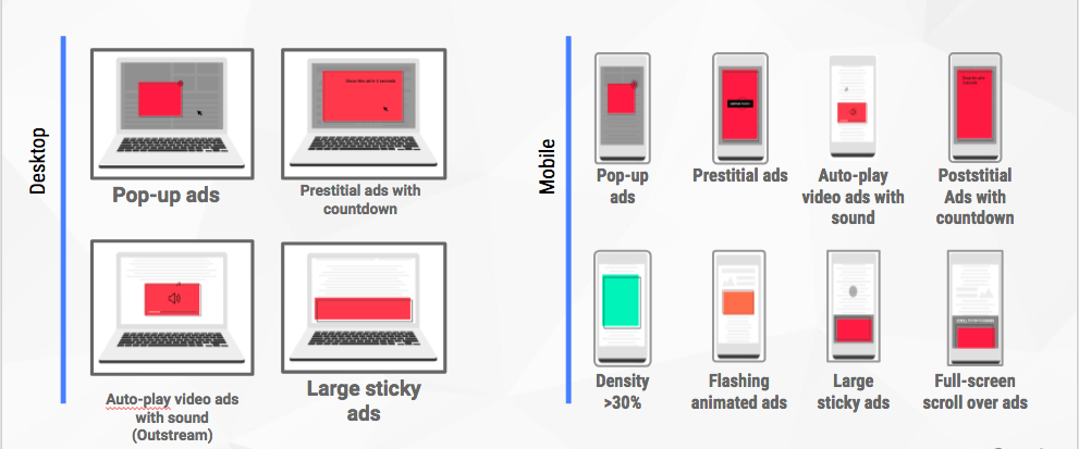 Clickbooth | How Will Google Chrome's New Ad Blocker Affect You?