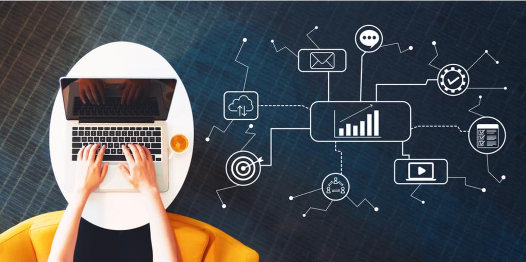 performance marketing technology