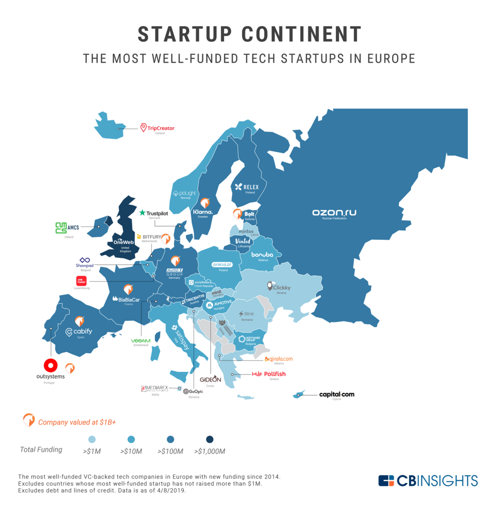 map of top-funded tech startups in every country in Europe